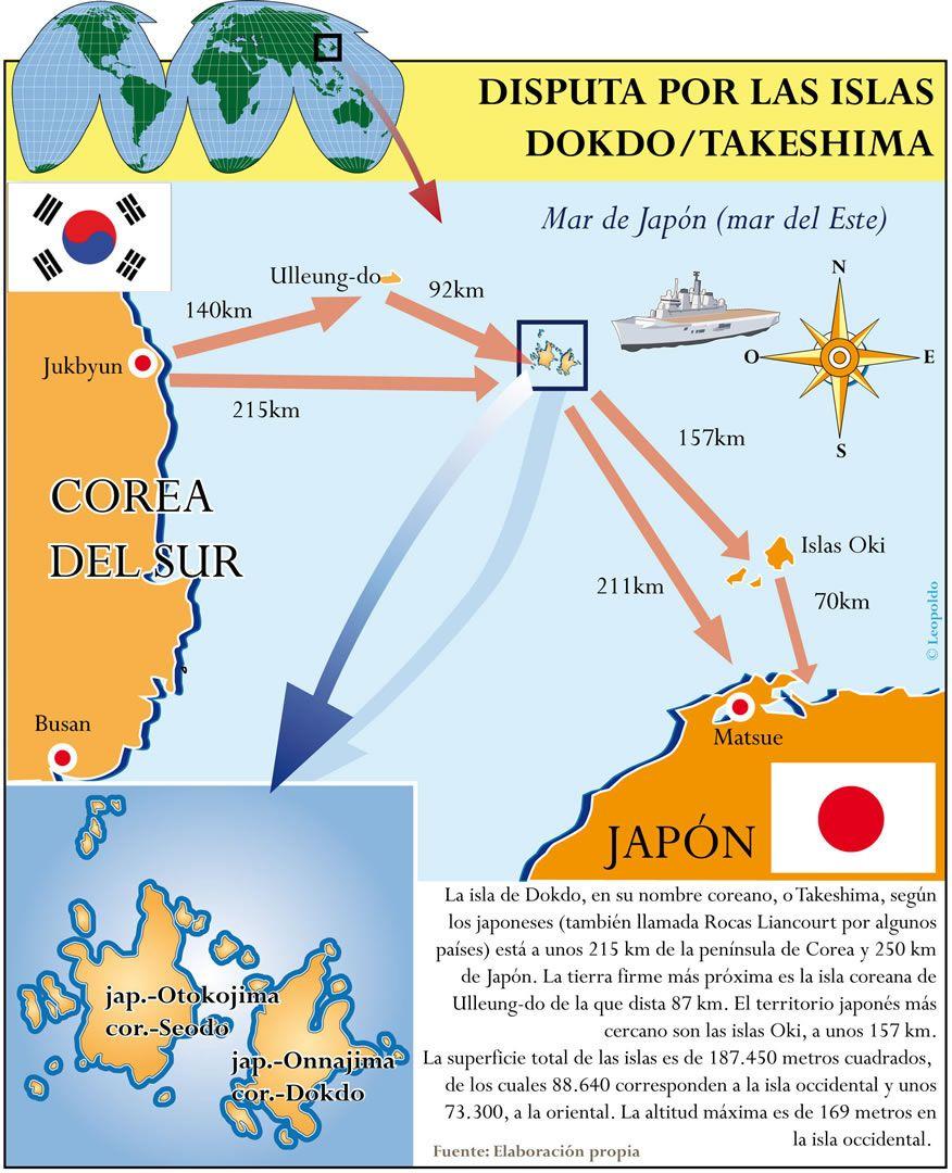 Disputa por las islas Dokdo/Takeshima