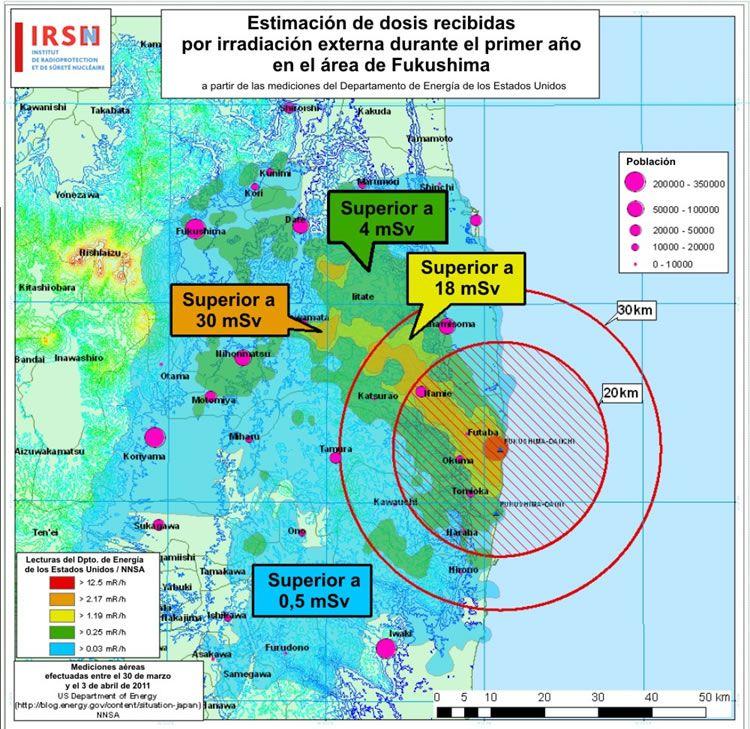 Estimación de la exposición a la radiación en el primer año por el ISRN.